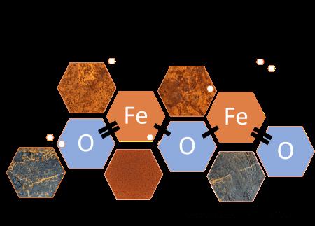 Rost Formel Fe2O3 chemie-infografik